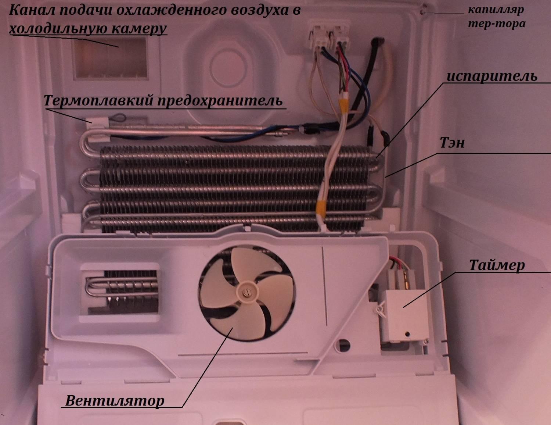 Ремонт холодильника стинол своими руками с системой no frost